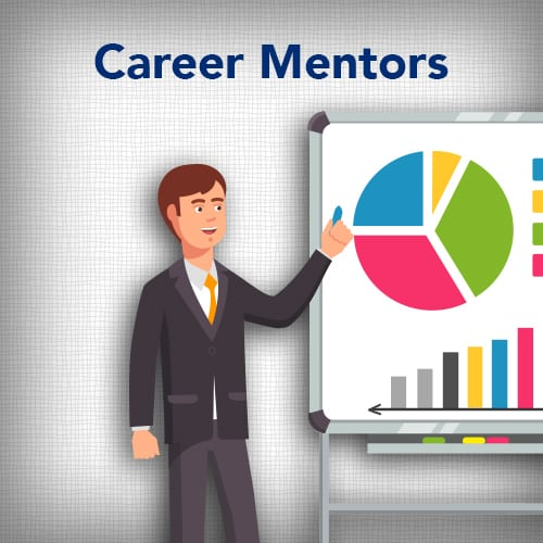 preview full CAREER MENTORS