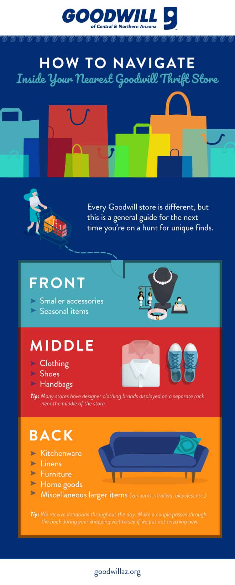 How To Navigate Inside Your Nearest Thrift Store Infographic