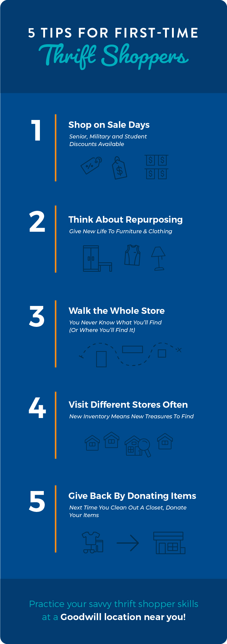 Goodwill Thrift Store Shopping Tips for First Time Thrifters