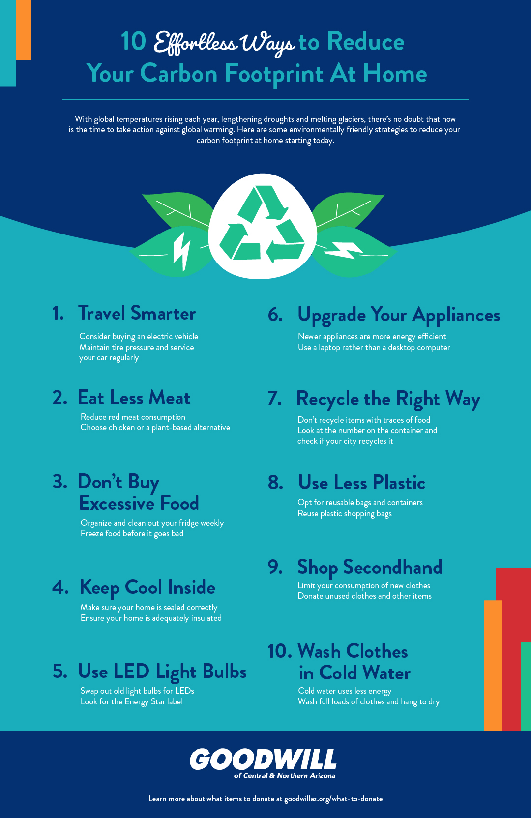 how to reduce your carbon footprint   Goodwill AZ